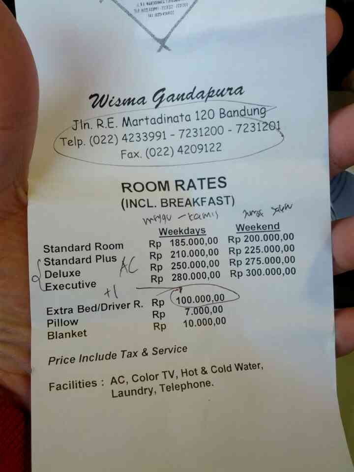 Price List Wisma Gandapura